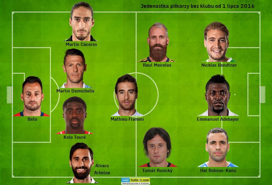 11 piłkarzy bez klubów - grafika