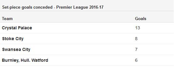 źródło: BBC Sport