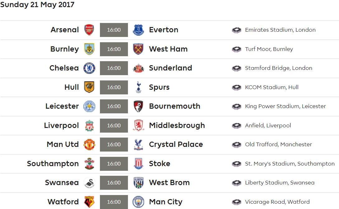 38 Premier League Matchday
