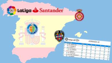 Dwa powroty i debiut. Getafe, Levante i Girona ruszają na podbój LaLiga - foto główne