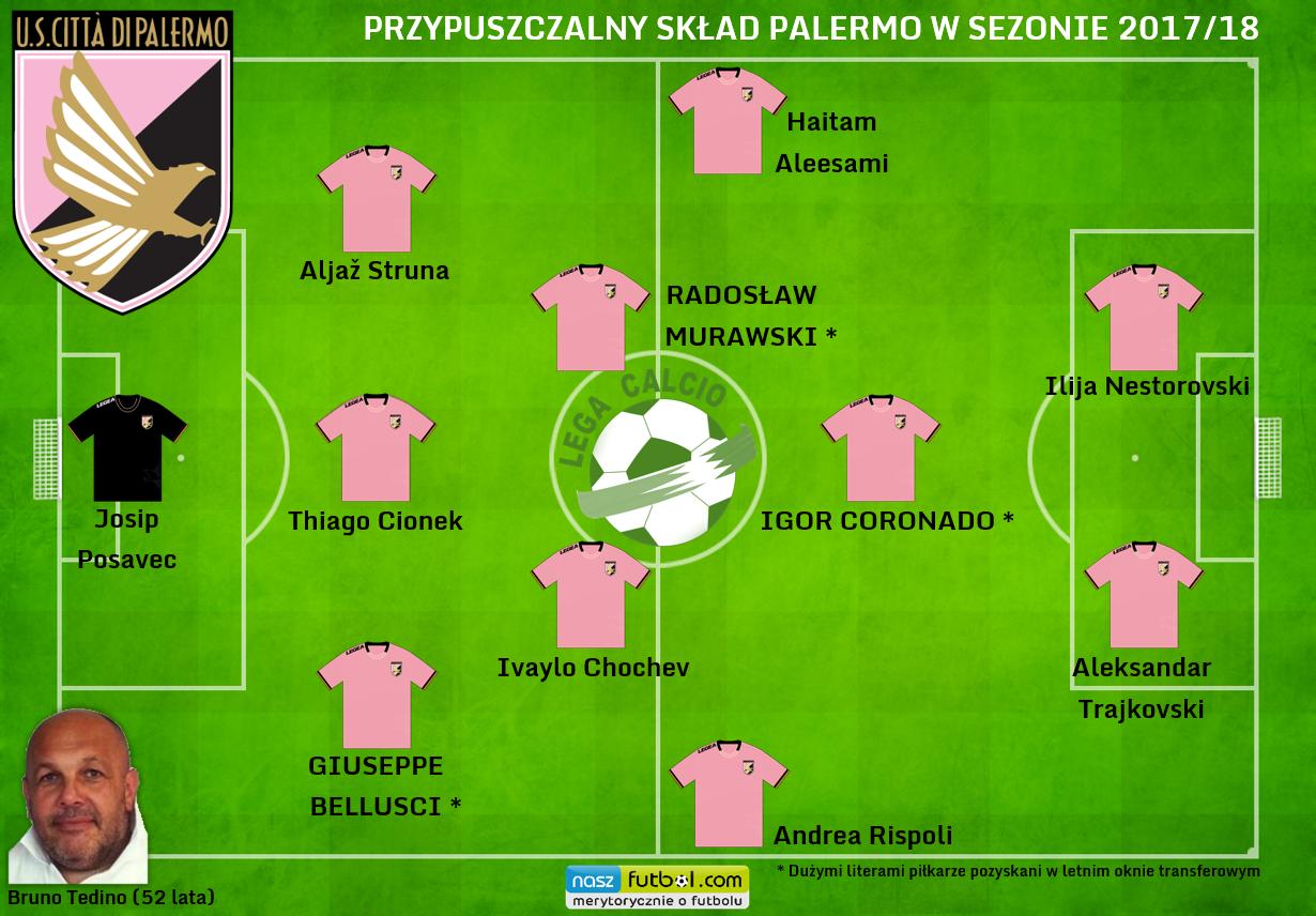 Przypuszczalny skład Palermo w sezonie 2017-18 - foto główne