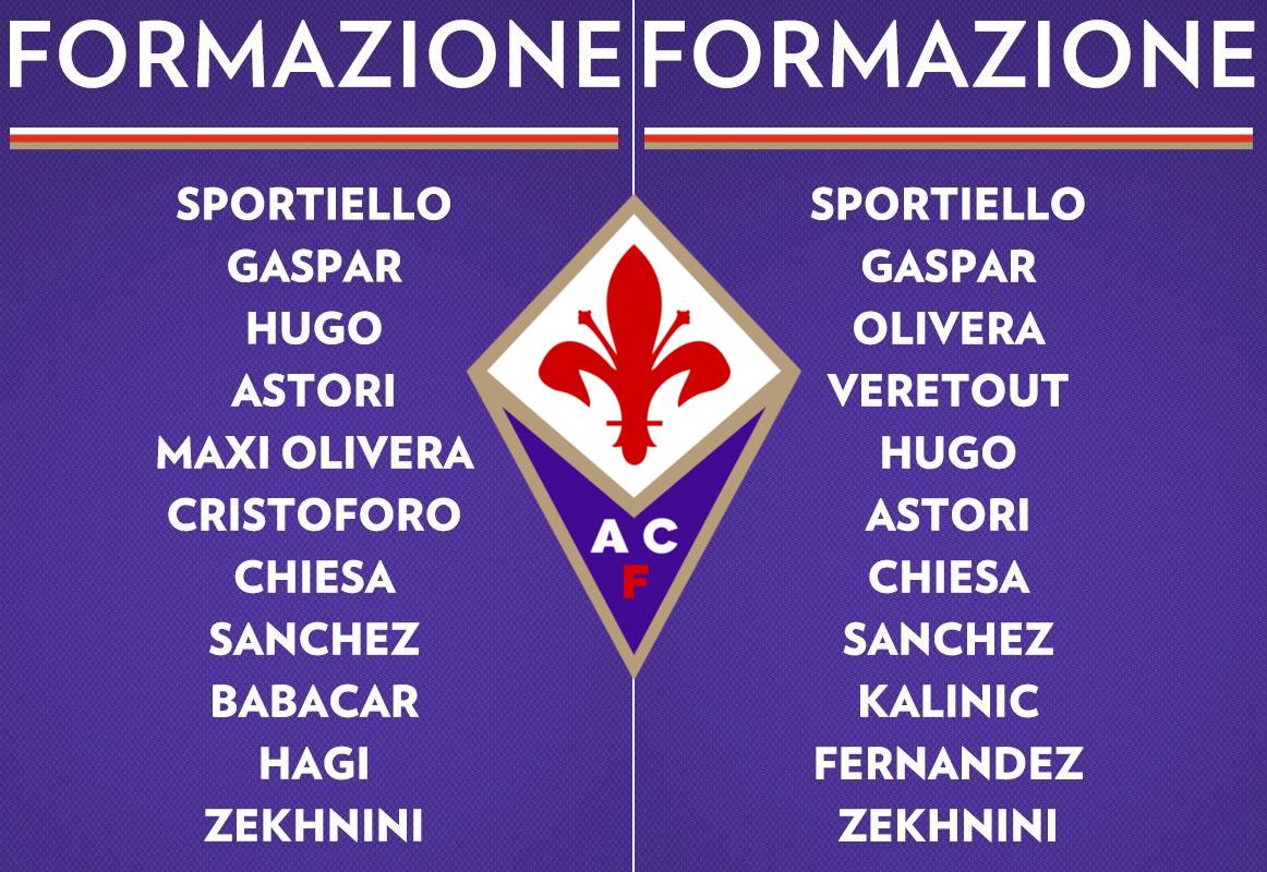 Podstawowe jedenastki Fiorentiny na mecze towarzyskie ze Sportingiem CP (z lewej) i VfL Wolfsburg (z prawej); Źródło: ACF Fiorentina