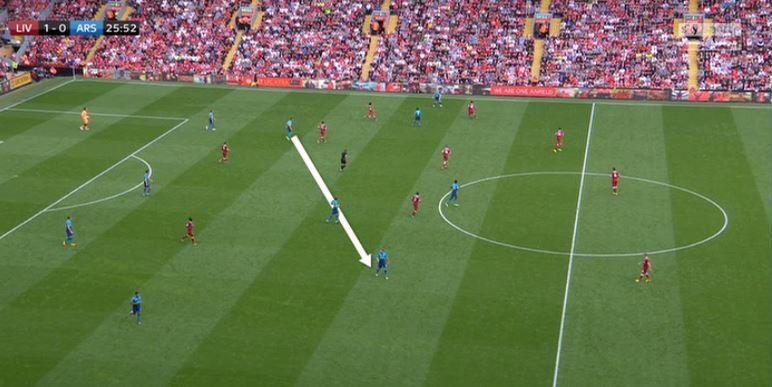 Źródło: Sky Sports