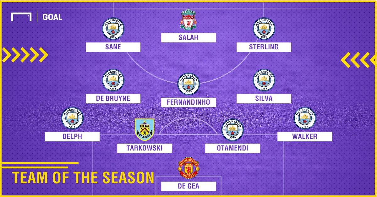 Jedenastka pierwszej części sezonu Premier League / Źródło: Goal.com