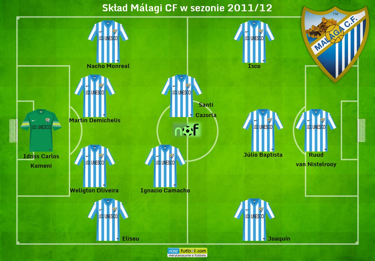 Skład Malagi CF w sezonie 2011-12